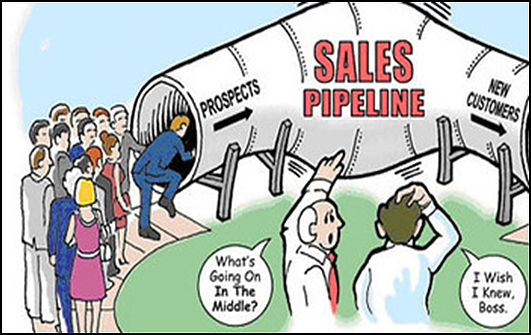 sales tracking and pipeline management made easy
