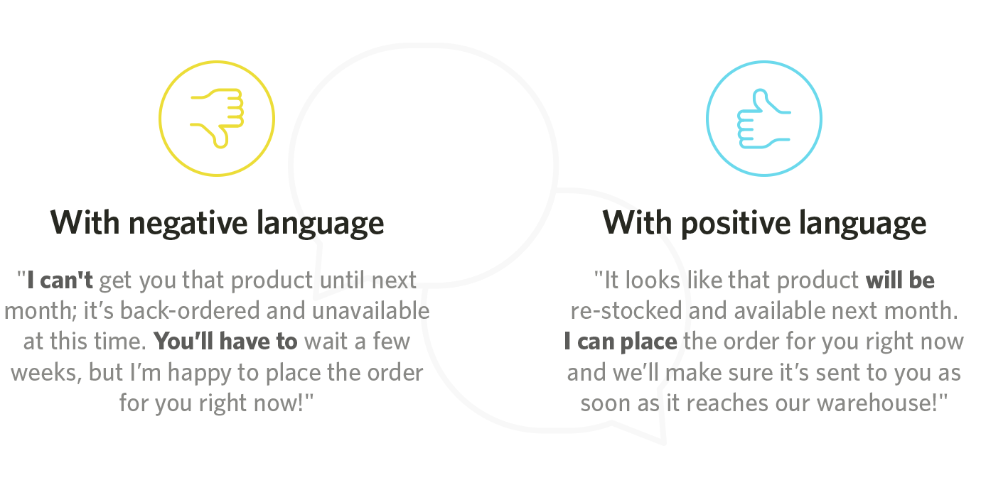 build customer loyalty- use the right language