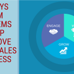 5 Ways CRM Systems Help Improve Your Sales Process