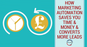 How Marketing Automation Saves You Time & Money & Converts More Leads